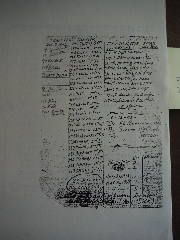Image 2 of World War II Prison Camp Notes
