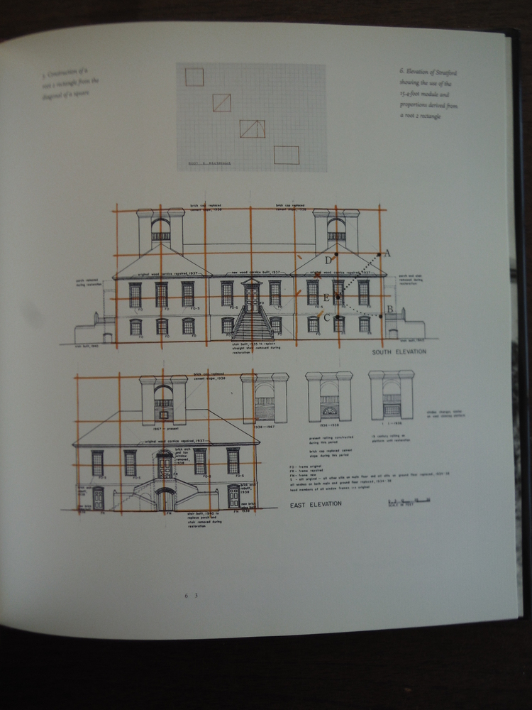 Image 1 of PAUL BUCHANAN: STRATFORD HALL AND OTHER ARCHITECTURAL STUDIES.