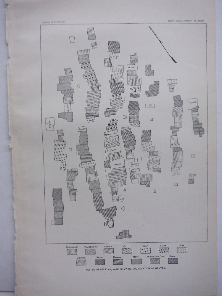 Antique General Map Key to Oraibi Plan, also Showing Localization of Gentes -  S