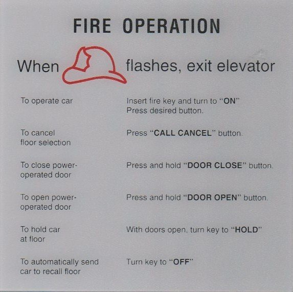 Image 0 of FSP2-2002/2004 PHASE II FIRE SIGN 6X6 - FIRE HAT